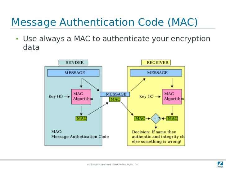 Message Authentication Code (MAC)●    Use always a MAC to authenticate your encryption    data                    © All ri...