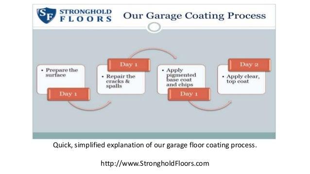 Stronghold Floors - Our Standard Chip Blends for Epoxy Garage Floor Coatings Slide 2