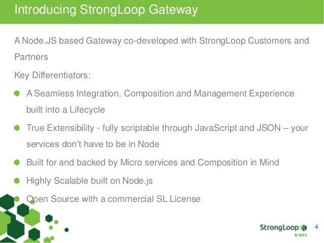 node js launch word document