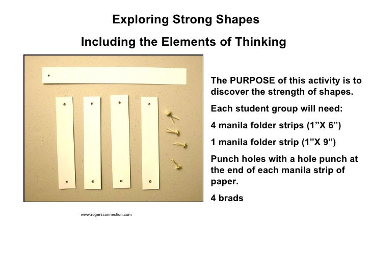 Exploring Strong Shapes Including the Elements of Thinking The PURPOSE of this activity is to discover the strength of sha...