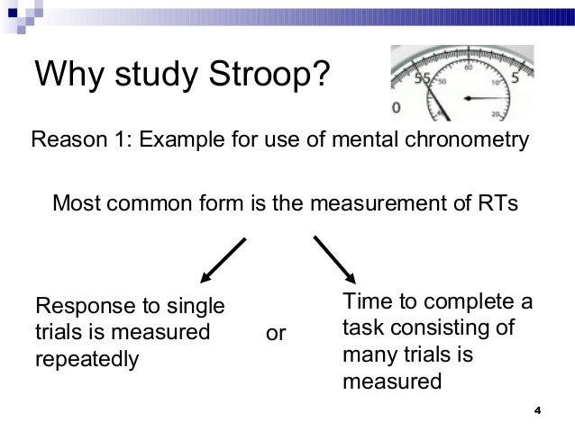 the aim of stroop effect Of the run roll aim task in a group of healthy control rotc cadets this task is  part of  errors in course completion, stroop effect, errors in visual target identifi.
