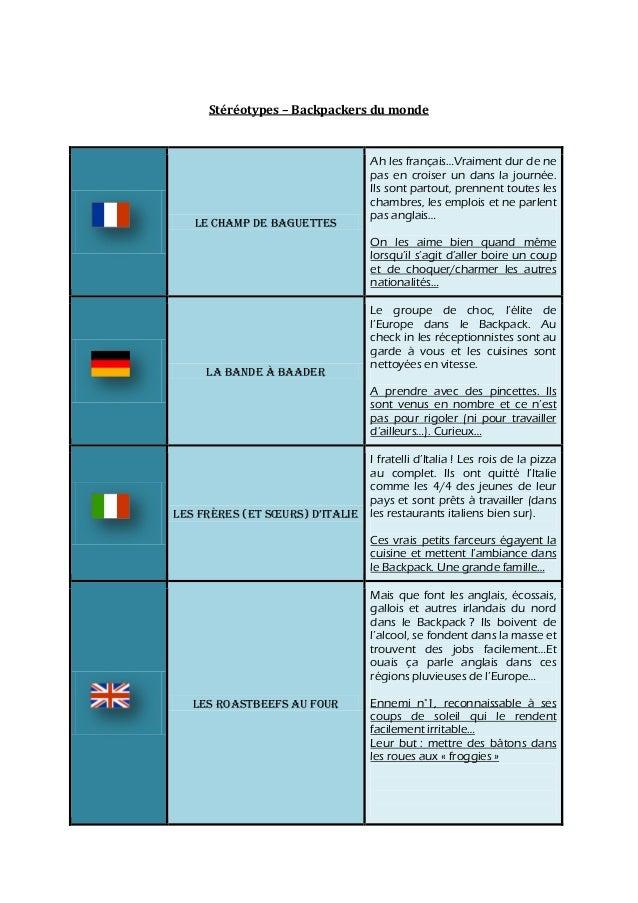 Stéréotypes – Backpackers du monde                                 Ah les français…Vraiment dur de ne                     ...
