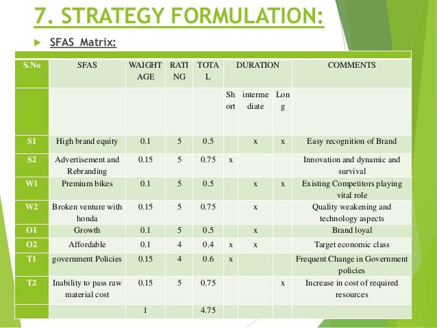 Strategic Management Analysis Case Study, EFAS & IFAS - Essay Example