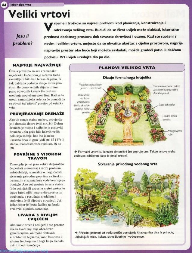 Strucnjak za-vrt-vrtlarstvo-za-pocetnike (1)