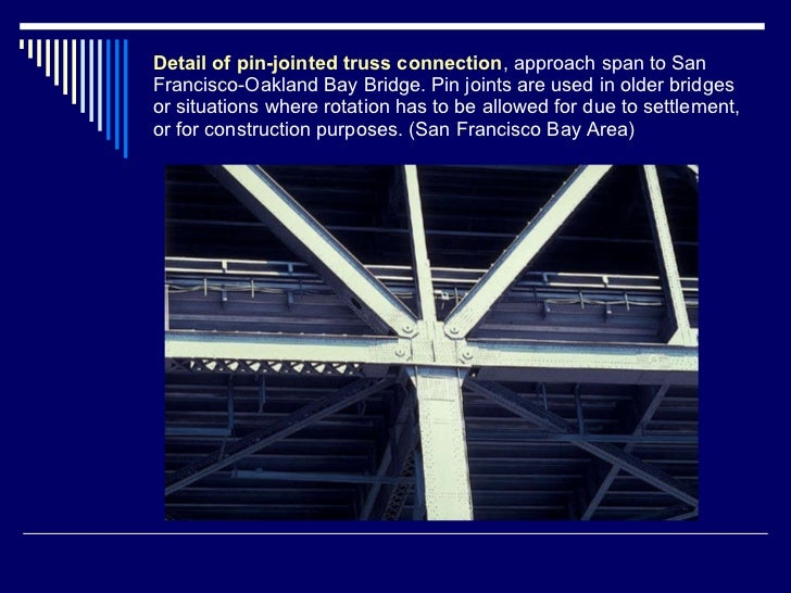 Introduction On Theory Of Structures