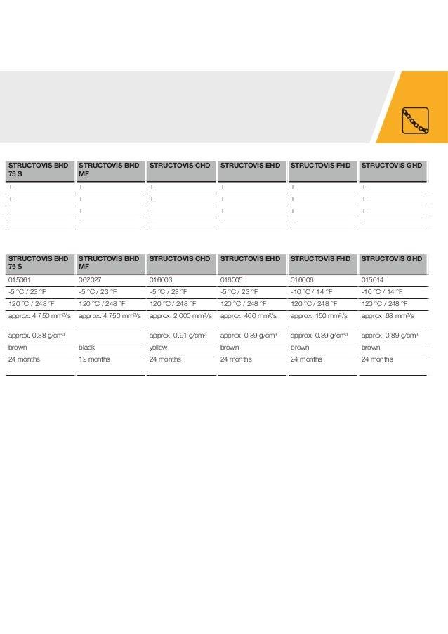 Structovis hd-series Mr Tùng - 0987 988 407   www khodaumo com