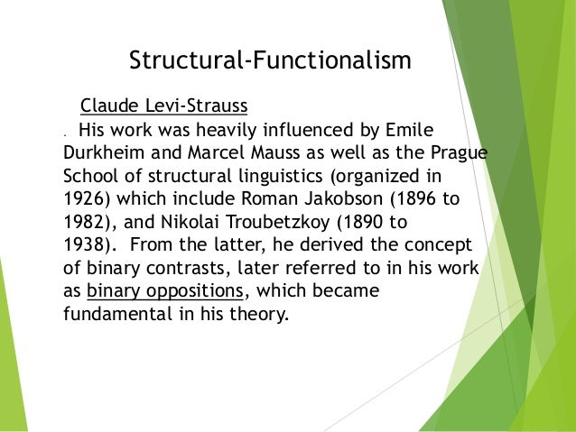 durkheim and strauss Veja grátis o arquivo mauss e durkheim tabu do incesto aliança críticas se direcionavam aos modelos abstratos e o raciocínio dedutivo de lévi-strauss.