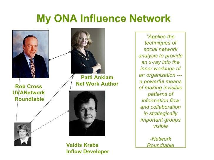"My ONA Influence Network   Patti Anklam Net Work Author Rob Cross  UVANetwork  Roundtable Valdis Krebs Inflow Developer  ""..."