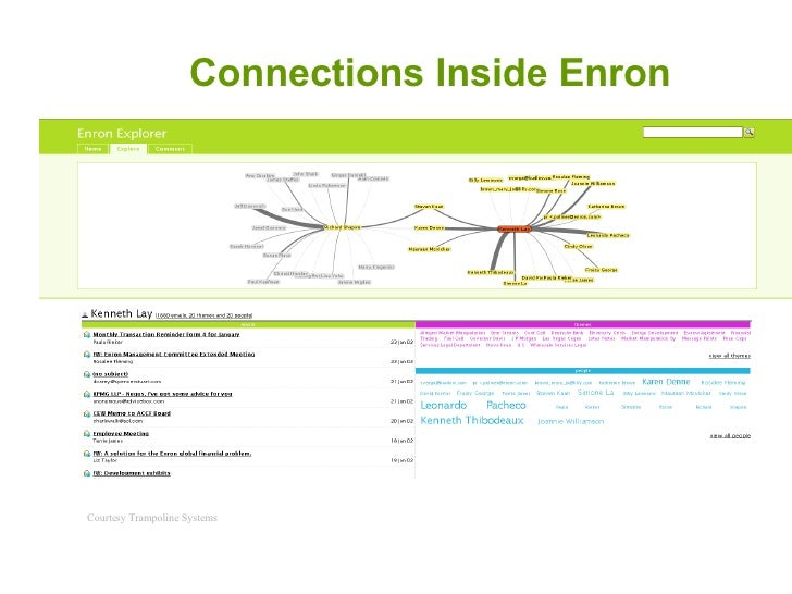 Connections Inside Enron   Courtesy Trampoline Systems