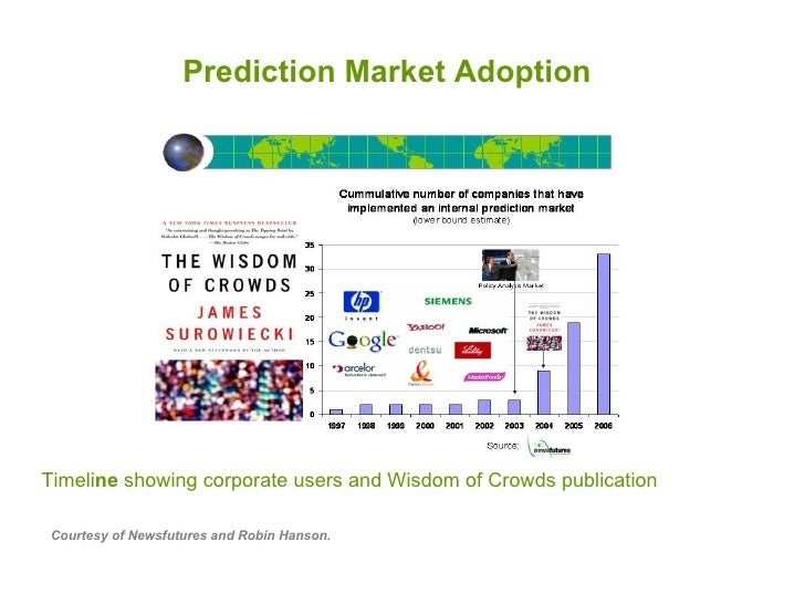 Courtesy of Newsfutures and Robin Hanson. Timeli ne  showing corporate users and Wisdom of Crowds publication Prediction M...