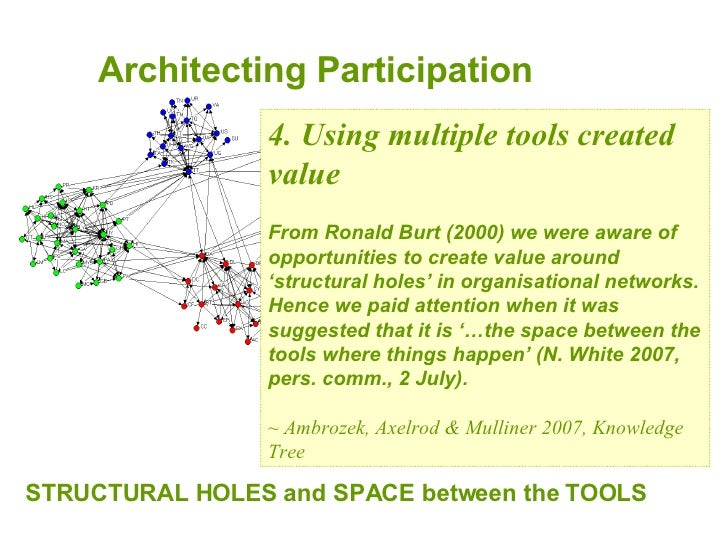 Architecting Participation STRUCTURAL HOLES and SPACE between the TOOLS 4. Using multiple tools created value From Ronald ...
