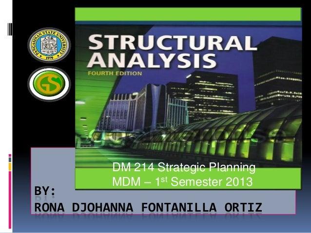 BY: RONA DJOHANNA FONTANILLA ORTIZ DM 214 Strategic Planning MDM – 1st Semester 2013