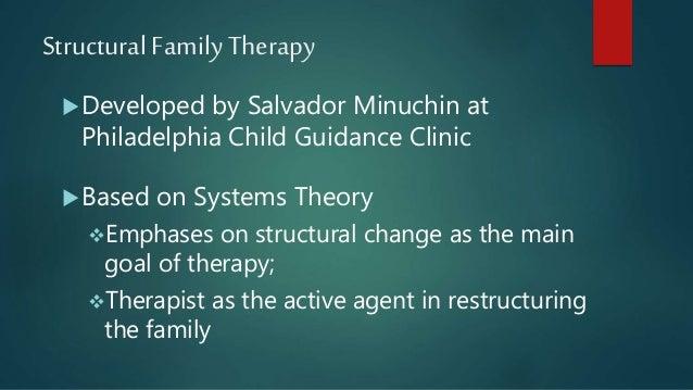 salvador minuchin theory