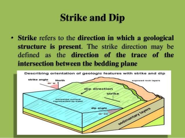 Define Bedding Plane Geology