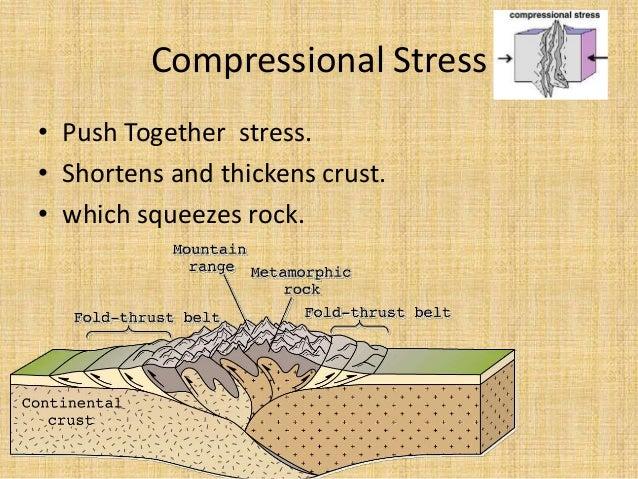 Geology on emaze