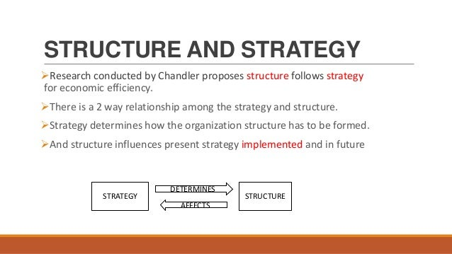 strategy and structure by alfred chandler essay Citation: alfred d chandler (1962) strategy and structure: chapters in the history of the american industrial enterprise tagged: history history is not in the list of possible values.