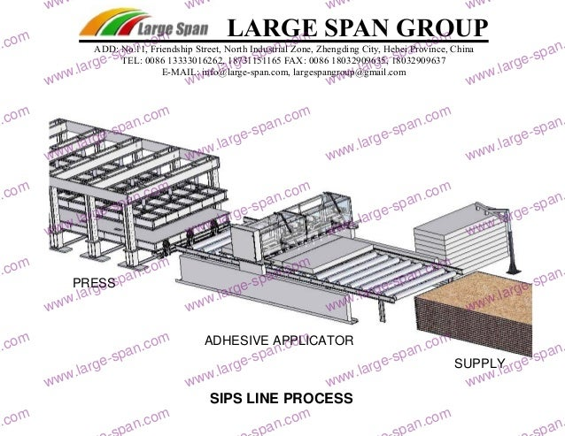 Structural insulated panel gluing pressing laminating machine
