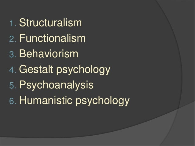 psychoanalysis structuralism A history of modern psychology original source material on structuralism: from a text-book of psychology the fate of structuralism criticisms of structuralism contributions of structuralism 6 functionalism: antecedent influences introduction.