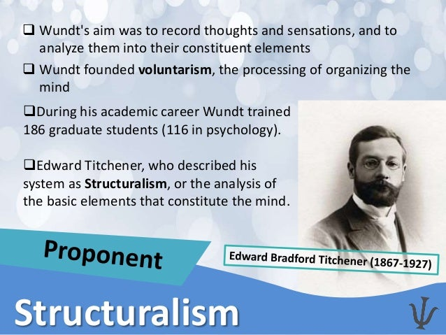 edward b titchener the father of structuralism Titchener & structuralism study play edward bradford titchener (1867-1927) structuralism: the traditional story: a wundt's student titchener brought wundt's psychology to the u s b americans were interested in practical problems which ebt demeaned the school died habilitation thesis.