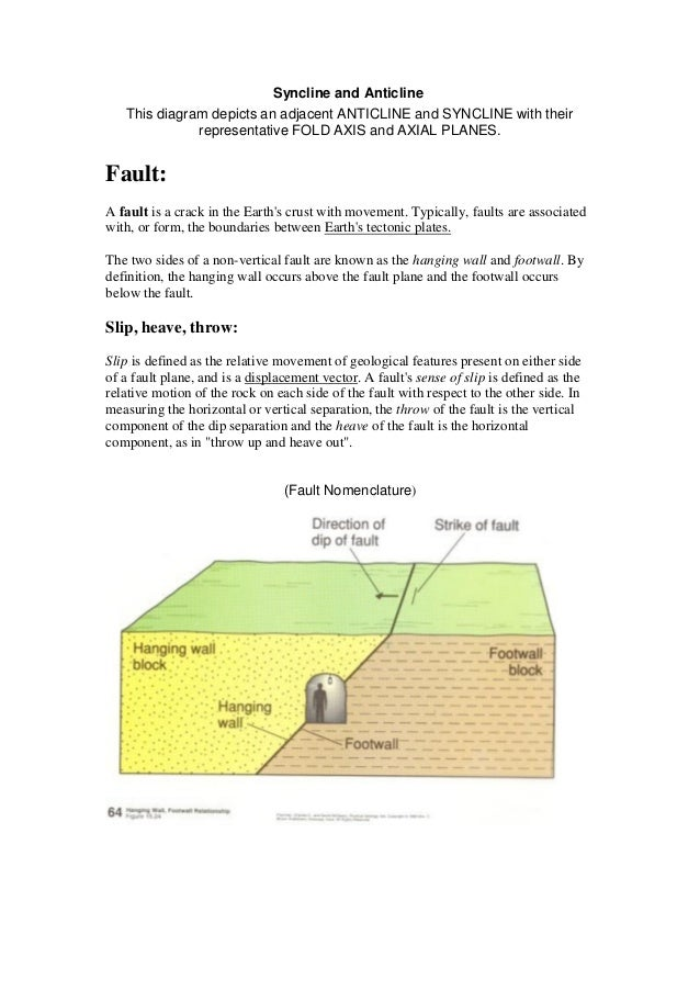 Structural Geology For Petroleum Egineering Geology