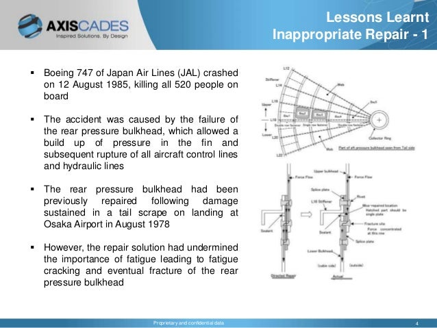 Structural Repair Of Aircraft