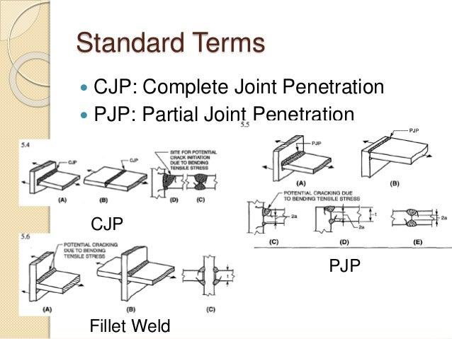 Structural Steel Welding Inspection