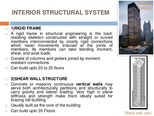 Structural Systems In High Rise Buildings