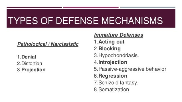 the ego and the mechanisms of defense pdf