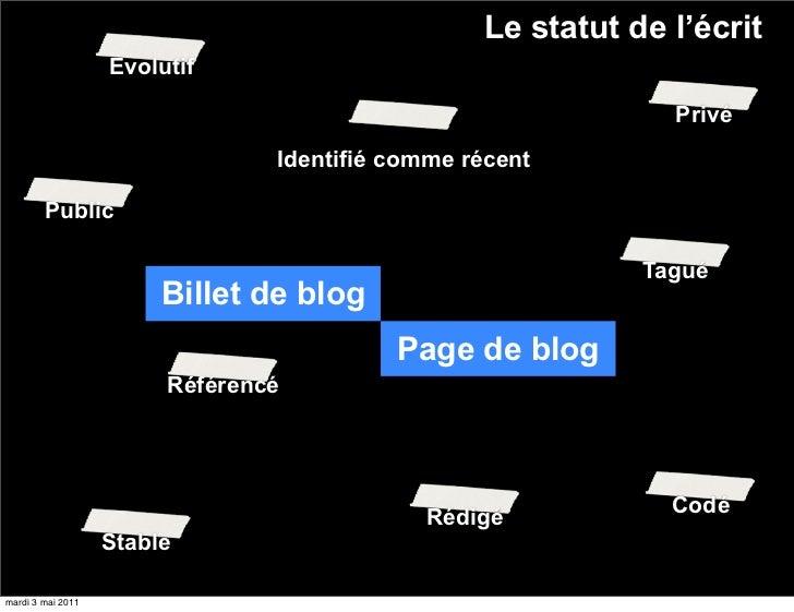 5   Les modes de rédaction               Un blog diffusé