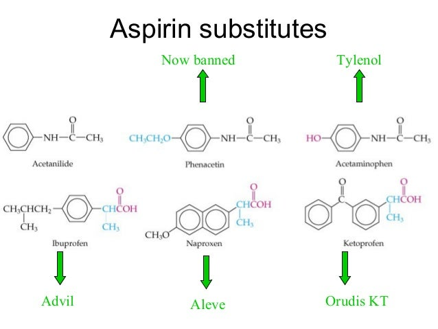 History of aspirin - Wikipedia