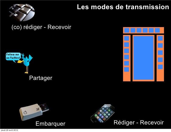 Les modes de transmission           (co) rédiger - Recevoir                      Partager                        Embarquer...