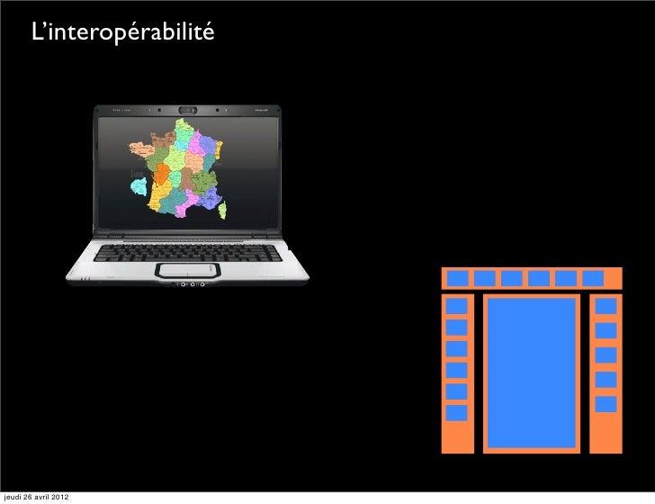 L'interopérabilitéjeudi 26 avril 2012