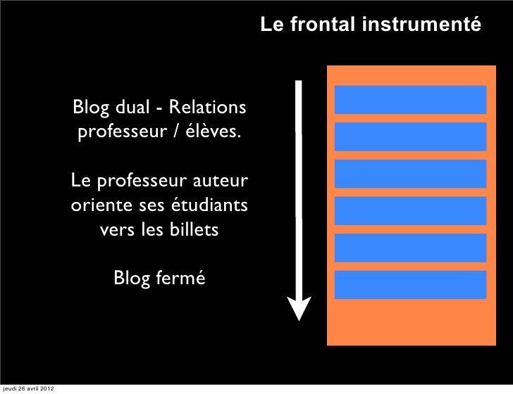 Le frontal instrumenté                      Blog dual - Relations                      professeur / élèves.               ...