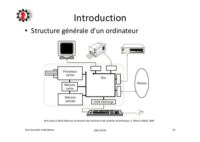Structure des ordinateurs for Architecture d un ordinateur