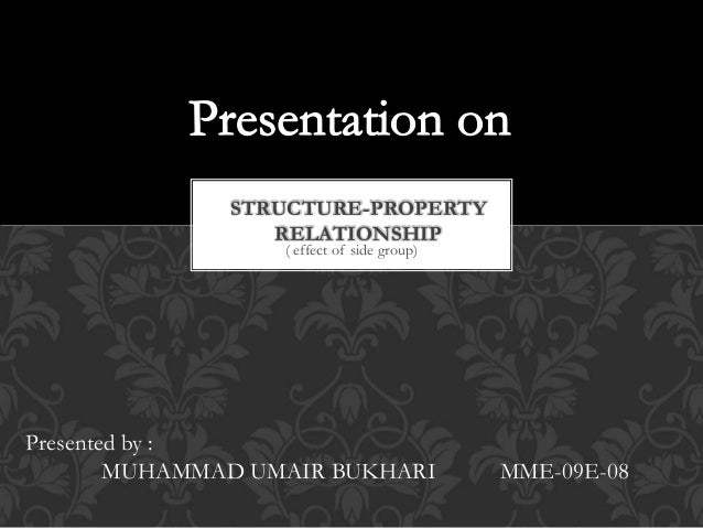 ( effect of side group) STRUCTURE-PROPERTY RELATIONSHIP Presented by : MUHAMMAD UMAIR BUKHARI MME-09E-08