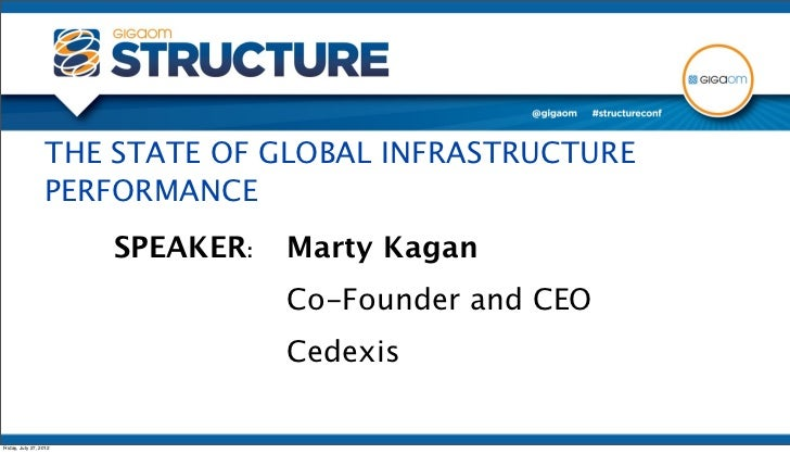 THE STATE OF GLOBAL INFRASTRUCTURE                  PERFORMANCE                        SPEAKER:   Marty Kagan             ...