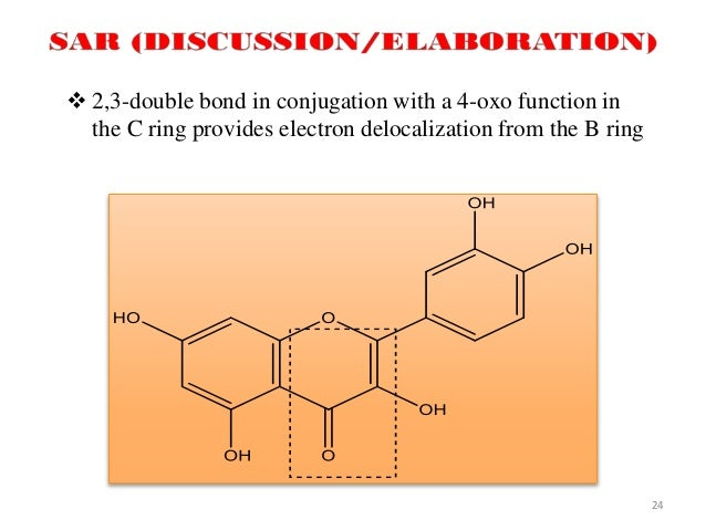 cefaclor structure activity relationship