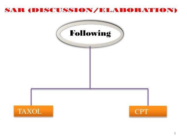 online Computing in