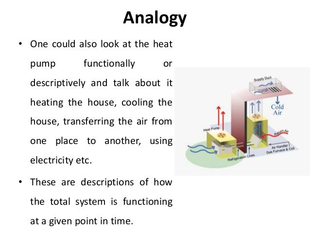 an analysis of the different approaches to psychology Content analysis is a method used to analyse qualitative data (non-numerical data) in its most common form it is a technique that allows a researcher to take qualitative data and to transform it into quantitative data (numerical data) the technique can be used for data in many different formats.