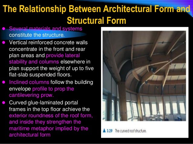 Structure as architecture for Definition of form and space in architecture