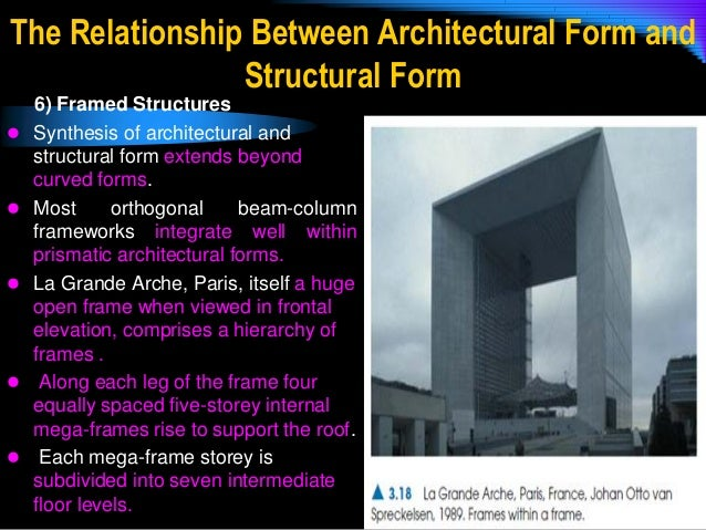 Structure As Architecture Final