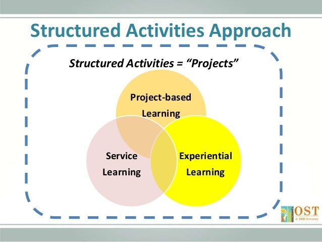 Planning Structured Activities - Project-Based Learning, Service Lear…