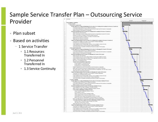 Structured approach to implementing and operating for It infrastructure project plan template