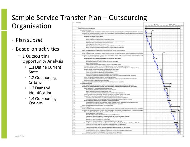 Structured Approach to Implementing and Operating Outsourcing and Man…