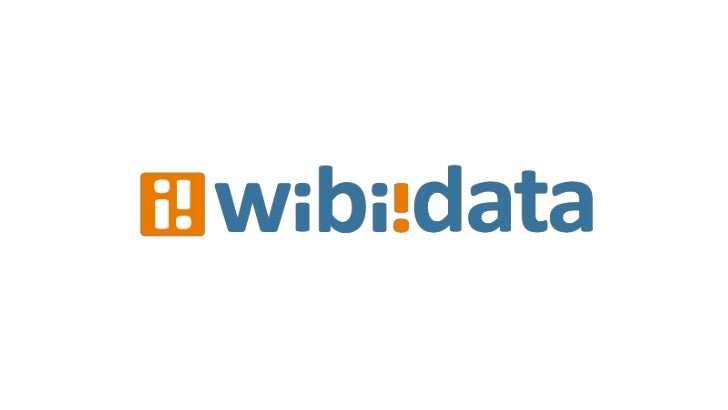 Analyzing Large-Scale User Data    with Hadoop and HBaseAaron Kimball – CTO                           WibiData, Inc.
