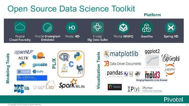 mpp database