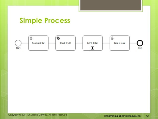 Structured Business Process Modeling - Lavacon 2014
