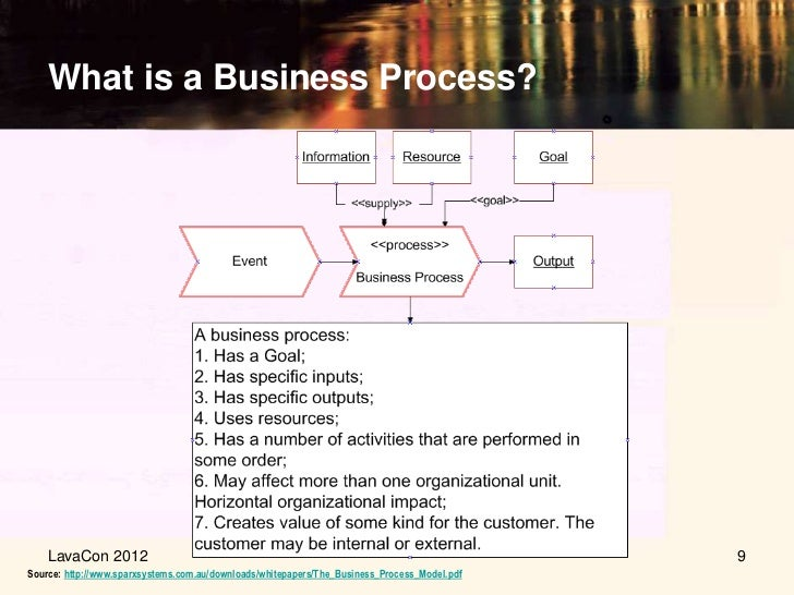 business process modeling simulation and design pdf