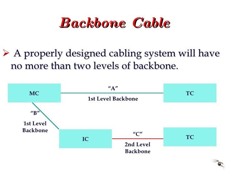 Backbone Cable <ul><li>A properly designed cabling system will have no more than two levels of backbone. </li></ul>MC TC T...