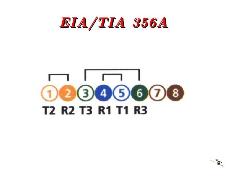 EIA/TIA 356A
